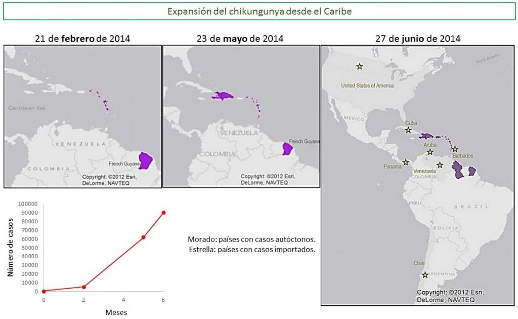 Expansión de la fiebre chikungunya desde el Caribe, desde diciembre de 2013 hasta junio de 2014. Hay más de 100.000 casos.